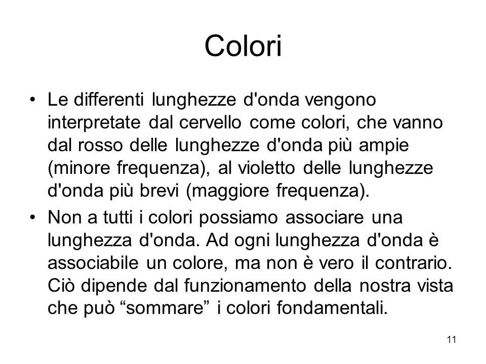 11 Colori Le differenti lunghezze d'onda vengono interpretate dal cervello come colori, che vanno dal rosso delle lunghezze d'onda più ampie (minore f
