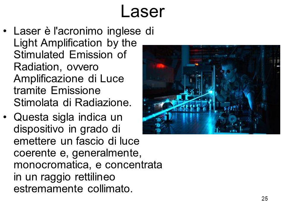 25 Laser Laser è l'acronimo inglese di Light Amplification by the Stimulated Emission of Radiation, ovvero Amplificazione di Luce tramite Emissione St