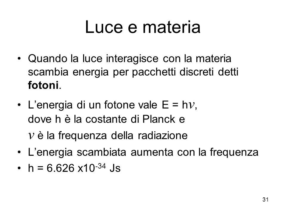 31 Luce e materia Quando la luce interagisce con la materia scambia energia per pacchetti discreti detti fotoni. Lenergia di un fotone vale E = h ν, d