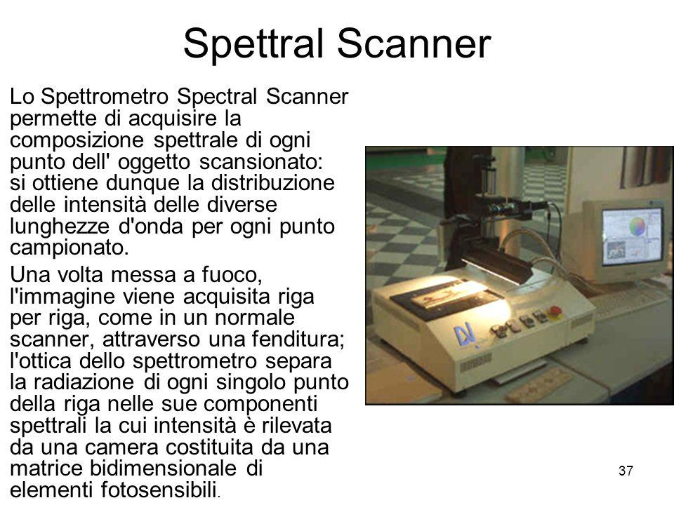 37 Spettral Scanner Lo Spettrometro Spectral Scanner permette di acquisire la composizione spettrale di ogni punto dell' oggetto scansionato: si ottie