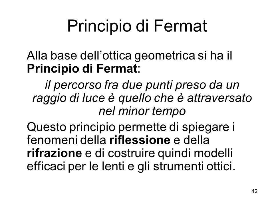 42 Principio di Fermat Alla base dellottica geometrica si ha il Principio di Fermat: il percorso fra due punti preso da un raggio di luce è quello che