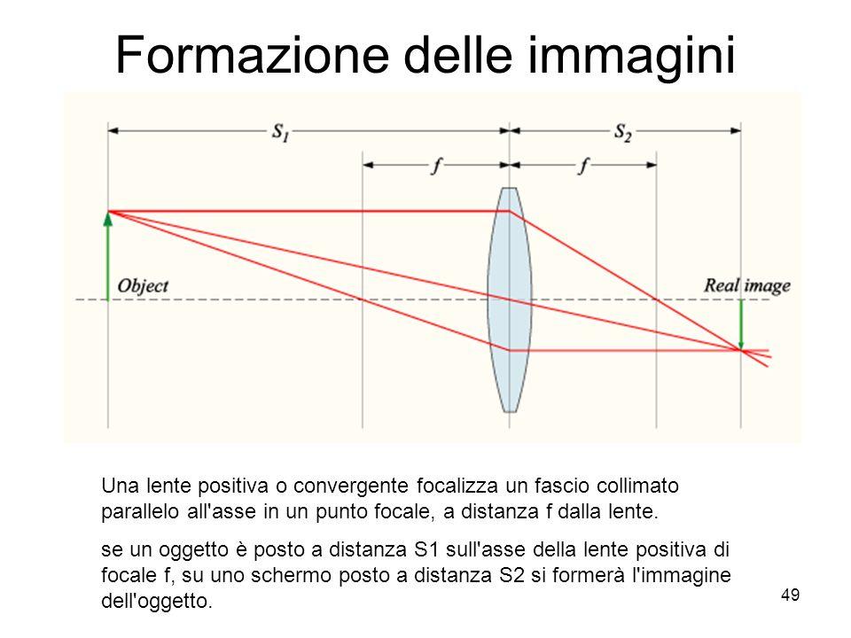 49 Formazione delle immagini Una lente positiva o convergente focalizza un fascio collimato parallelo all'asse in un punto focale, a distanza f dalla