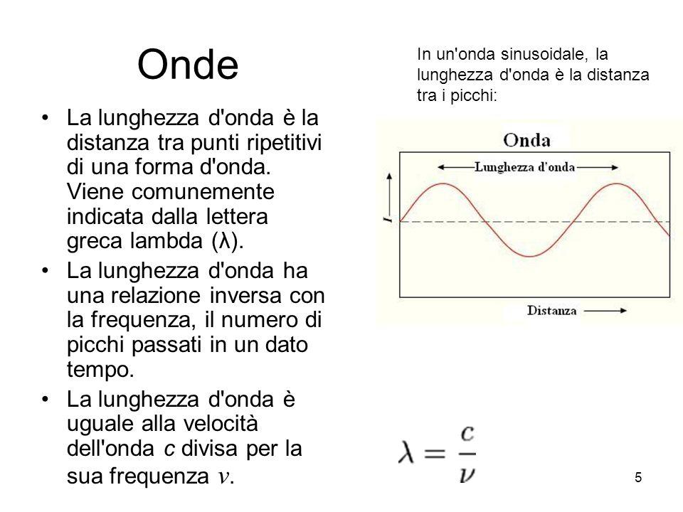 5 Onde La lunghezza d'onda è la distanza tra punti ripetitivi di una forma d'onda. Viene comunemente indicata dalla lettera greca lambda (λ). La lungh