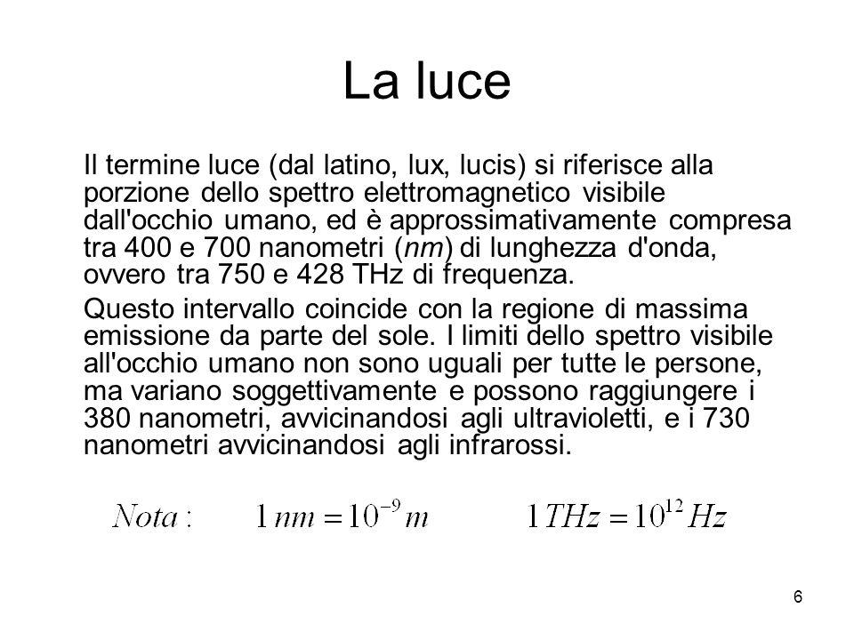 6 La luce Il termine luce (dal latino, lux, lucis) si riferisce alla porzione dello spettro elettromagnetico visibile dall'occhio umano, ed è approssi