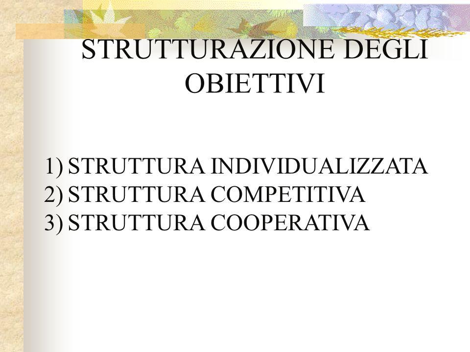 STRUTTURAZIONE DEGLI OBIETTIVI 1)STRUTTURA INDIVIDUALIZZATA 2)STRUTTURA COMPETITIVA 3)STRUTTURA COOPERATIVA