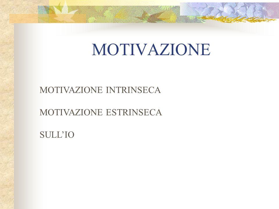 MOTIVAZIONE MOTIVAZIONE INTRINSECA MOTIVAZIONE ESTRINSECA SULLIO