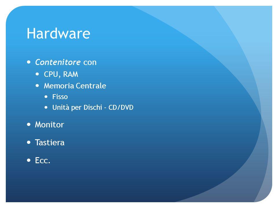 Hardware Contenitore con CPU, RAM Memoria Centrale Fisso Unità per Dischi - CD/DVD Monitor Tastiera Ecc.
