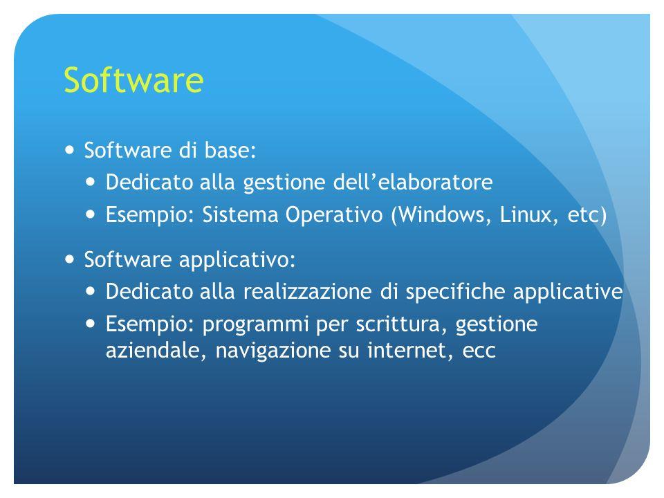 Software Software di base: Dedicato alla gestione dellelaboratore Esempio: Sistema Operativo (Windows, Linux, etc) Software applicativo: Dedicato alla realizzazione di specifiche applicative Esempio: programmi per scrittura, gestione aziendale, navigazione su internet, ecc