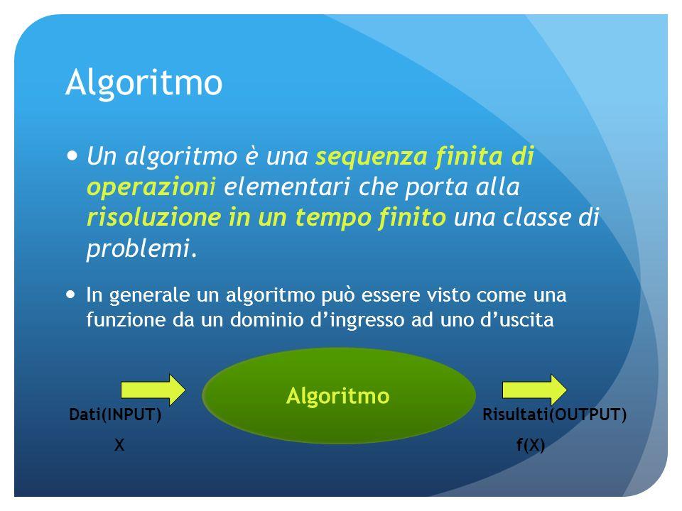 Algoritmo Un algoritmo è una sequenza finita di operazioni elementari che porta alla risoluzione in un tempo finito una classe di problemi.