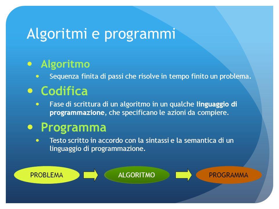 Algoritmi e programmi Algoritmo Sequenza finita di passi che risolve in tempo finito un problema.