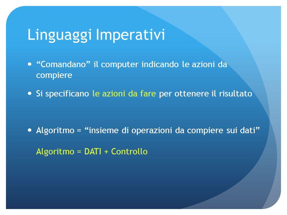 Linguaggi Imperativi Comandano il computer indicando le azioni da compiere Si specificano le azioni da fare per ottenere il risultato Algoritmo = insieme di operazioni da compiere sui dati Algoritmo = DATI + Controllo