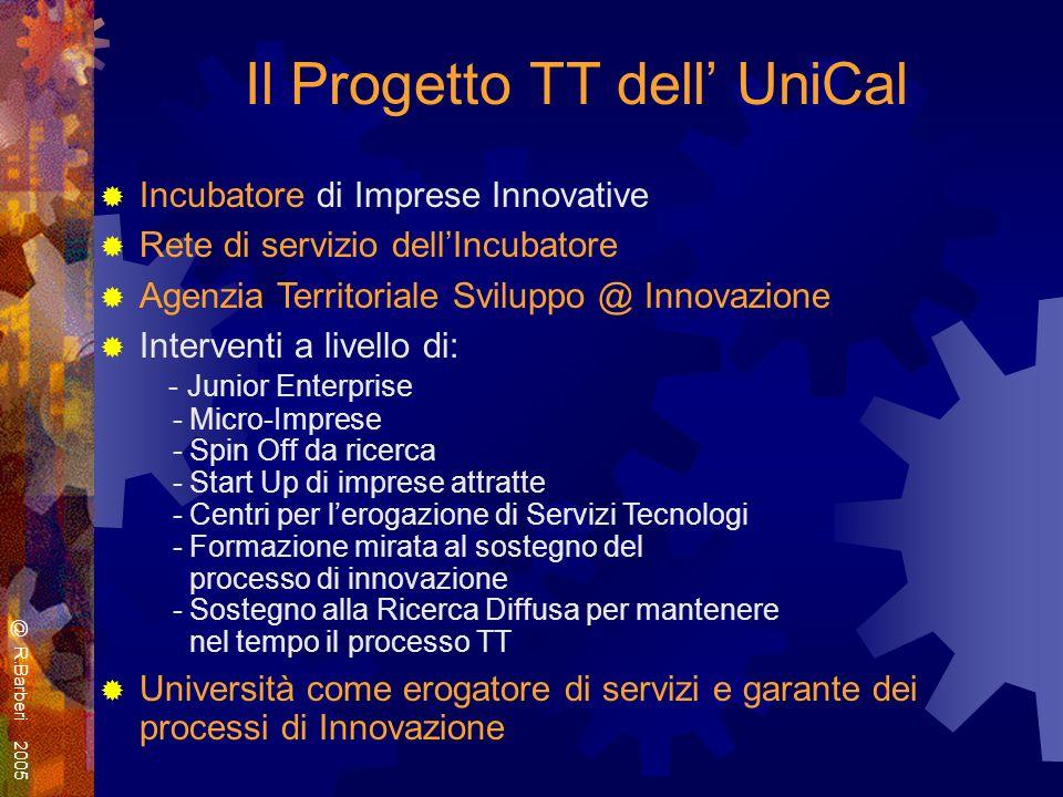 Il Progetto TT dell UniCal Incubatore di Imprese Innovative Rete di servizio dellIncubatore Agenzia Territoriale Sviluppo @ Innovazione Interventi a livello di: - Junior Enterprise - Micro-Imprese - Spin Off da ricerca - Start Up di imprese attratte - Centri per lerogazione di Servizi Tecnologi - Formazione mirata al sostegno del processo di innovazione - Sostegno alla Ricerca Diffusa per mantenere nel tempo il processo TT Università come erogatore di servizi e garante dei processi di Innovazione @ R.Barberi 2005