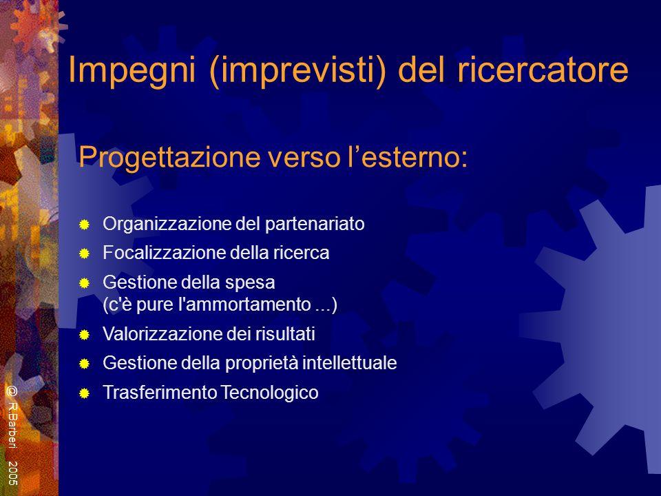 Impegni (imprevisti) del ricercatore Progettazione verso lesterno: Organizzazione del partenariato Focalizzazione della ricerca Gestione della spesa (c è pure l ammortamento...) Valorizzazione dei risultati Gestione della proprietà intellettuale Trasferimento Tecnologico @ R.Barberi 2005