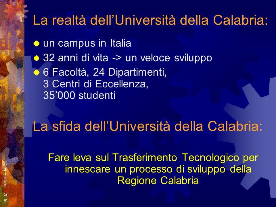 La realtà dellUniversità della Calabria: un campus in Italia 32 anni di vita -> un veloce sviluppo 6 Facoltà, 24 Dipartimenti, 3 Centri di Eccellenza, 35000 studenti La sfida dellUniversità della Calabria: Fare leva sul Trasferimento Tecnologico per innescare un processo di sviluppo della Regione Calabria @ R.Barberi 2005