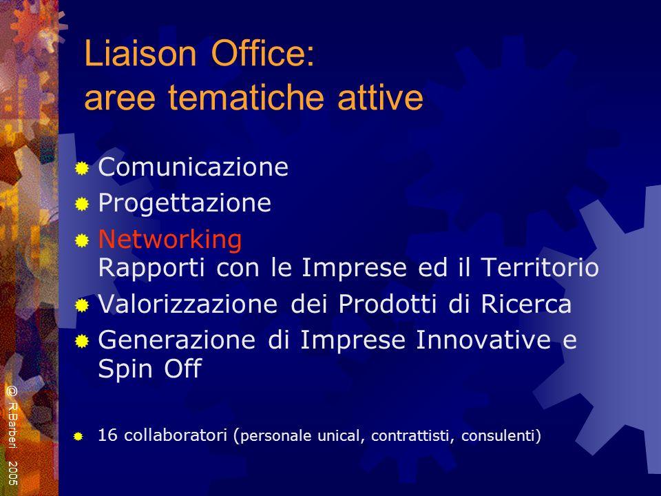 Liaison Office: aree tematiche attive Comunicazione Progettazione Networking Rapporti con le Imprese ed il Territorio Valorizzazione dei Prodotti di Ricerca Generazione di Imprese Innovative e Spin Off 16 collaboratori ( personale unical, contrattisti, consulenti) @ R.Barberi 2005