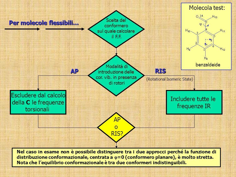 Per molecole flessibili… Scelta del conformero sul quale calcolare il F.F. Modalità di introduzione delle cor. vib. in presenza di rotori Escludere da