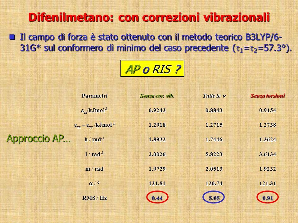 Difenilmetano: con correzioni vibrazionali Il campo di forza è stato ottenuto con il metodo teorico B3LYP/6- 31G* sul conformero di minimo del caso precedente ( 1 = 2 =57.3°).