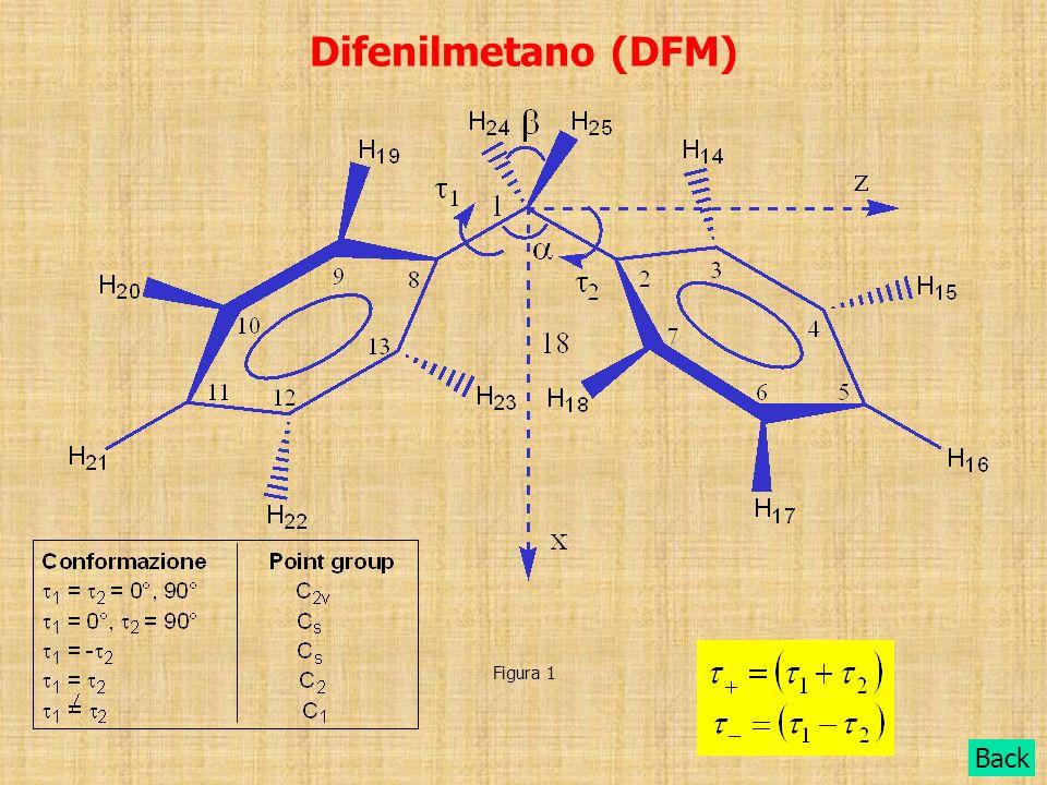 Difenilmetano (DFM) Figura 1 Back