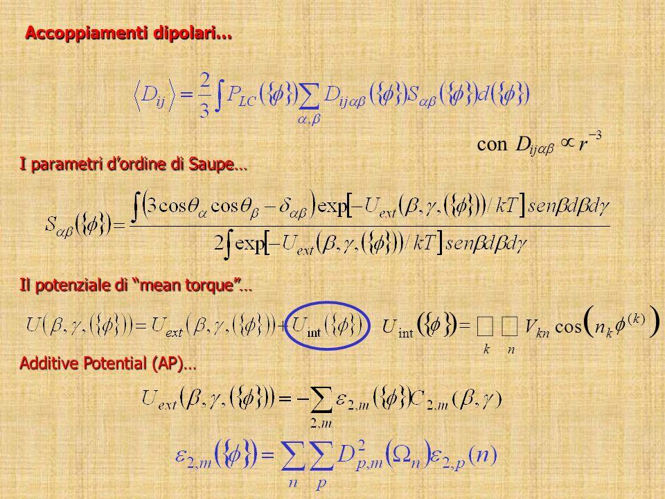 I parametri dordine di Saupe… Il potenziale di mean torque… Additive Potential (AP)… 3 con rD ij Accoppiamenti dipolari… kn k kkn nVU )( int cos