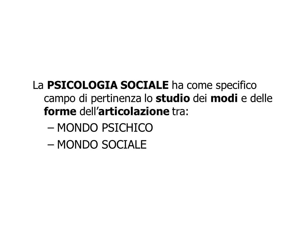 La PSICOLOGIA SOCIALE ha come specifico campo di pertinenza lo studio dei modi e delle forme dellarticolazione tra: –MONDO PSICHICO –MONDO SOCIALE