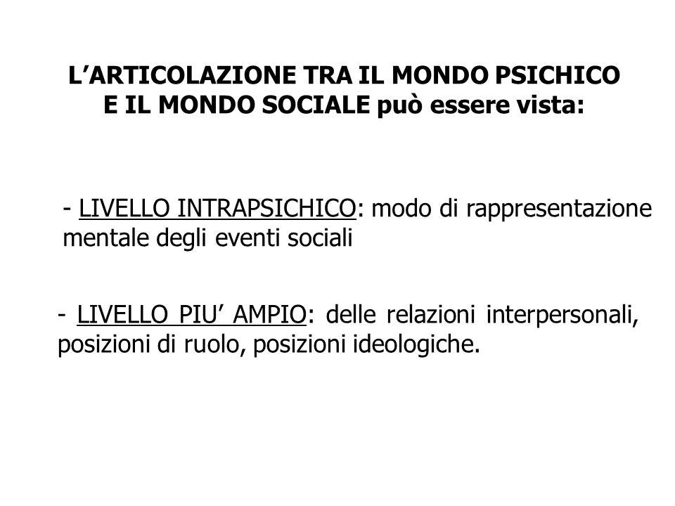 LARTICOLAZIONE TRA IL MONDO PSICHICO E IL MONDO SOCIALE può essere vista: - LIVELLO INTRAPSICHICO: modo di rappresentazione mentale degli eventi socia