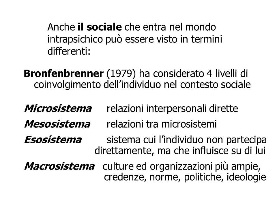 Anche il sociale che entra nel mondo intrapsichico può essere visto in termini differenti: Bronfenbrenner (1979) ha considerato 4 livelli di coinvolgi