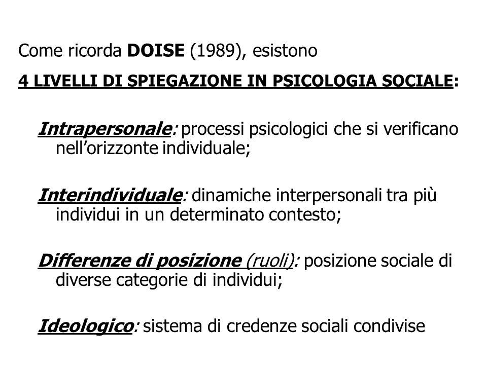 Come ricorda DOISE (1989), esistono 4 LIVELLI DI SPIEGAZIONE IN PSICOLOGIA SOCIALE: Intrapersonale: processi psicologici che si verificano nellorizzon