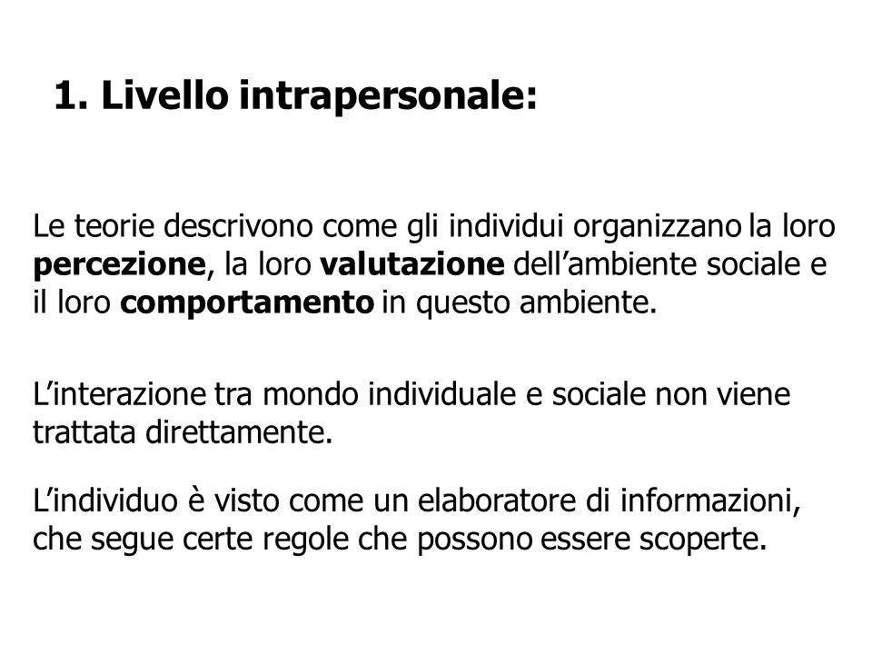 1. Livello intrapersonale: Le teorie descrivono come gli individui organizzano la loro percezione, la loro valutazione dellambiente sociale e il loro