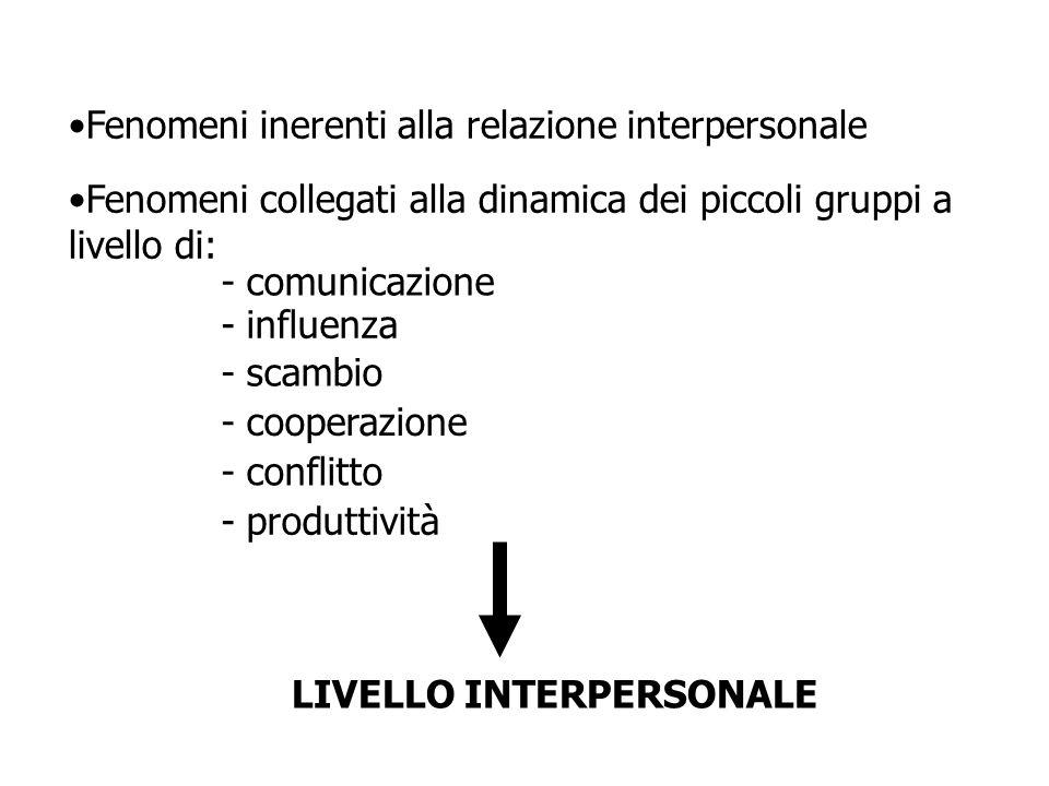 Fenomeni inerenti alla relazione interpersonale Fenomeni collegati alla dinamica dei piccoli gruppi a livello di: LIVELLO INTERPERSONALE - comunicazio