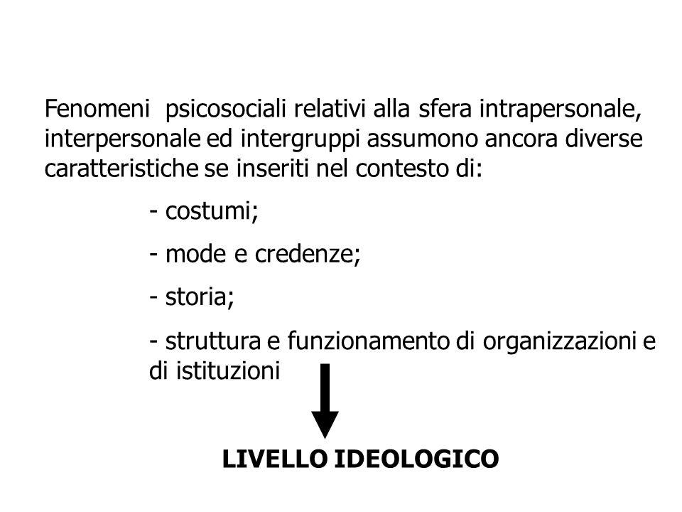 Fenomeni psicosociali relativi alla sfera intrapersonale, interpersonale ed intergruppi assumono ancora diverse caratteristiche se inseriti nel contes