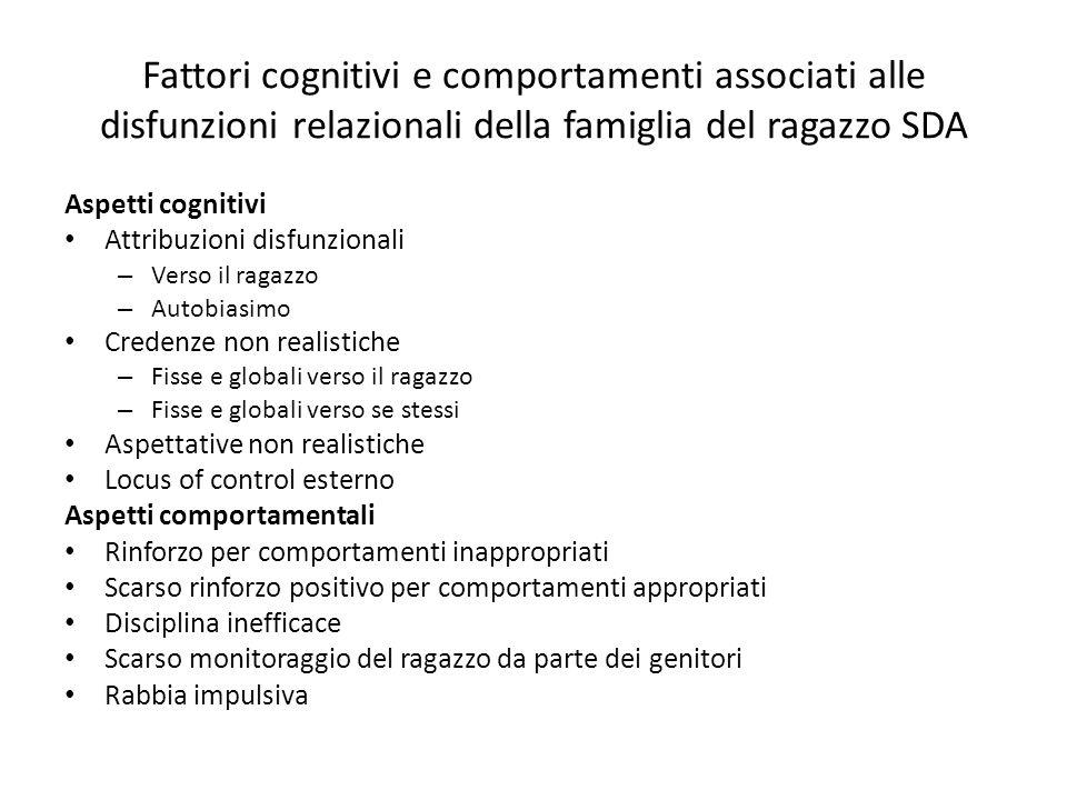 Fattori cognitivi e comportamenti associati alle disfunzioni relazionali della famiglia del ragazzo SDA Aspetti cognitivi Attribuzioni disfunzionali –
