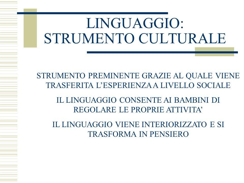 LINGUAGGIO: STRUMENTO CULTURALE STRUMENTO PREMINENTE GRAZIE AL QUALE VIENE TRASFERITA LESPERIENZA A LIVELLO SOCIALE IL LINGUAGGIO CONSENTE AI BAMBINI