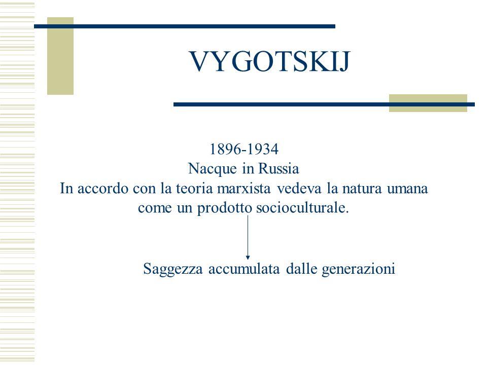 VYGOTSKIJ 1896-1934 Nacque in Russia In accordo con la teoria marxista vedeva la natura umana come un prodotto socioculturale. Saggezza accumulata dal