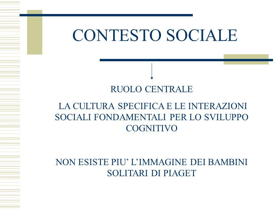 CONTESTO SOCIALE RUOLO CENTRALE LA CULTURA SPECIFICA E LE INTERAZIONI SOCIALI FONDAMENTALI PER LO SVILUPPO COGNITIVO NON ESISTE PIU LIMMAGINE DEI BAMB