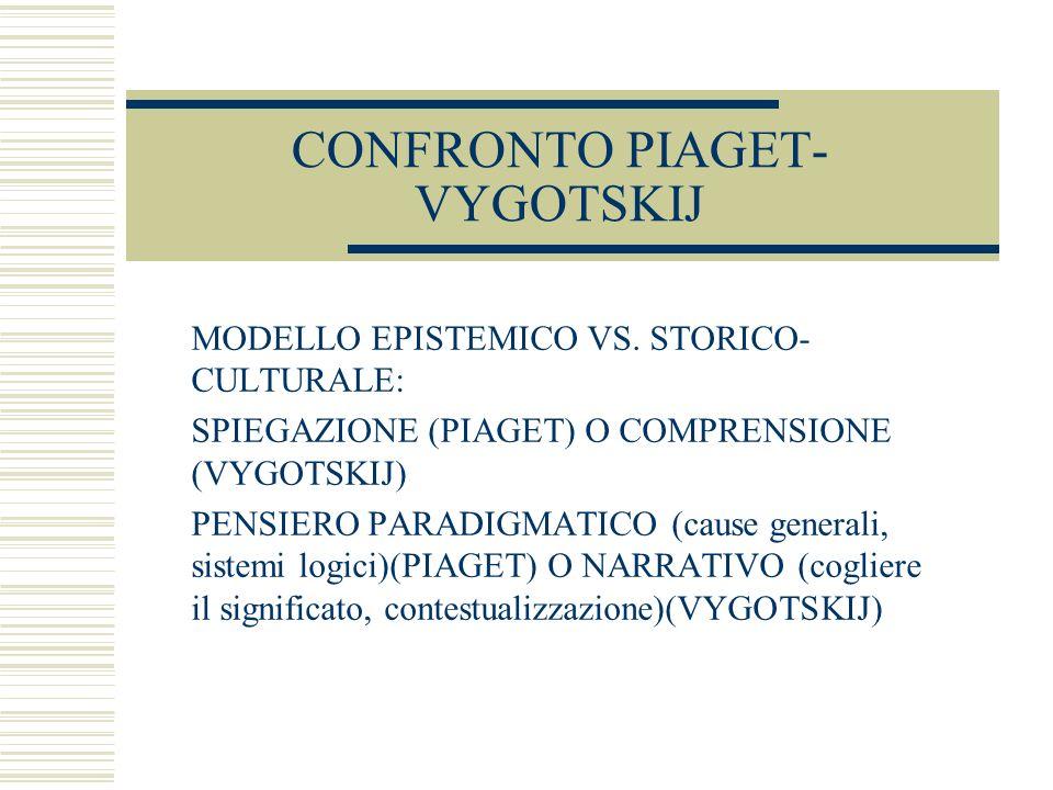 CONFRONTO PIAGET- VYGOTSKIJ MODELLO EPISTEMICO VS. STORICO- CULTURALE: SPIEGAZIONE (PIAGET) O COMPRENSIONE (VYGOTSKIJ) PENSIERO PARADIGMATICO (cause g