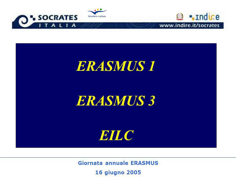 Giornata annuale ERASMUS 16 giugno 2005 ERASMUS 1 3 EILC