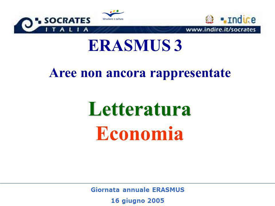 Giornata annuale ERASMUS 16 giugno 2005 ERASMUS 3 Letteratura Economia Aree non ancora rappresentate