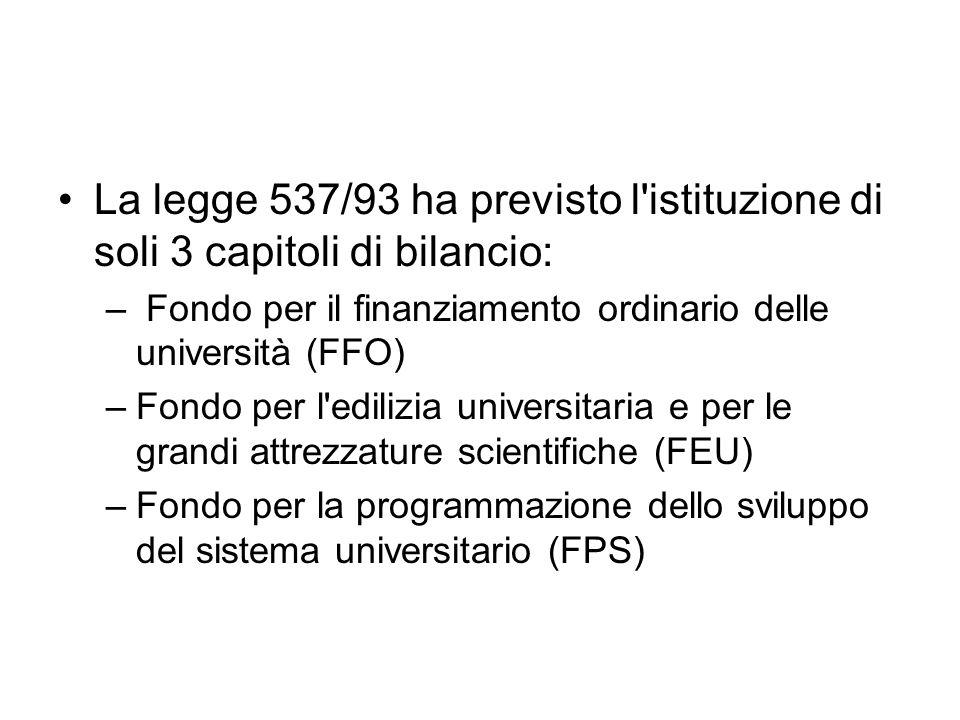 La legge 537/93 ha previsto l istituzione di soli 3 capitoli di bilancio: – Fondo per il finanziamento ordinario delle università (FFO) –Fondo per l edilizia universitaria e per le grandi attrezzature scientifiche (FEU) –Fondo per la programmazione dello sviluppo del sistema universitario (FPS)