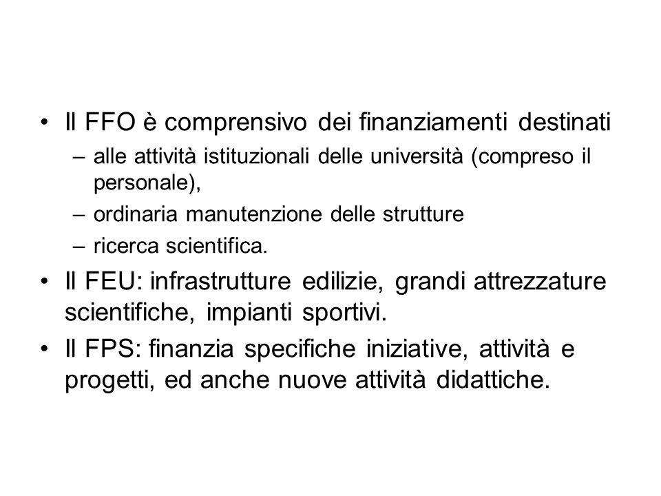 Il FFO è comprensivo dei finanziamenti destinati –alle attività istituzionali delle università (compreso il personale), –ordinaria manutenzione delle strutture –ricerca scientifica.
