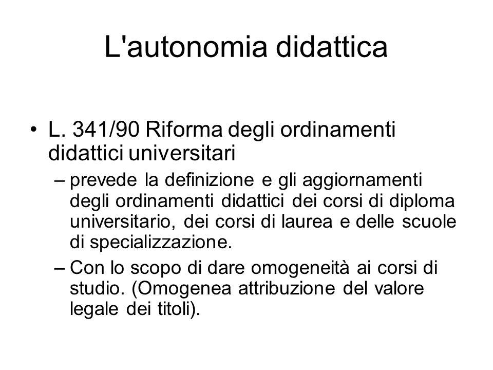 L autonomia didattica L.