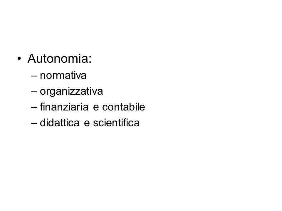 Autonomia: –normativa –organizzativa –finanziaria e contabile –didattica e scientifica