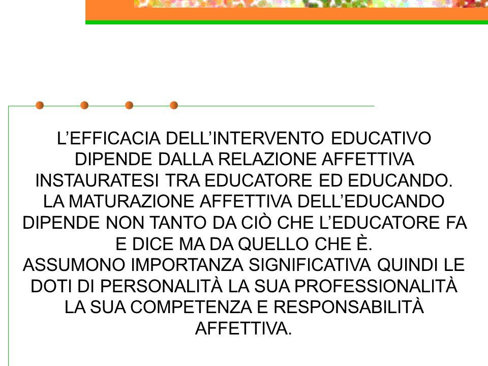LEFFICACIA DELLINTERVENTO EDUCATIVO DIPENDE DALLA RELAZIONE AFFETTIVA INSTAURATESI TRA EDUCATORE ED EDUCANDO.