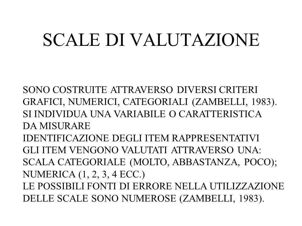 SCALE DI VALUTAZIONE SONO COSTRUITE ATTRAVERSO DIVERSI CRITERI GRAFICI, NUMERICI, CATEGORIALI (ZAMBELLI, 1983).
