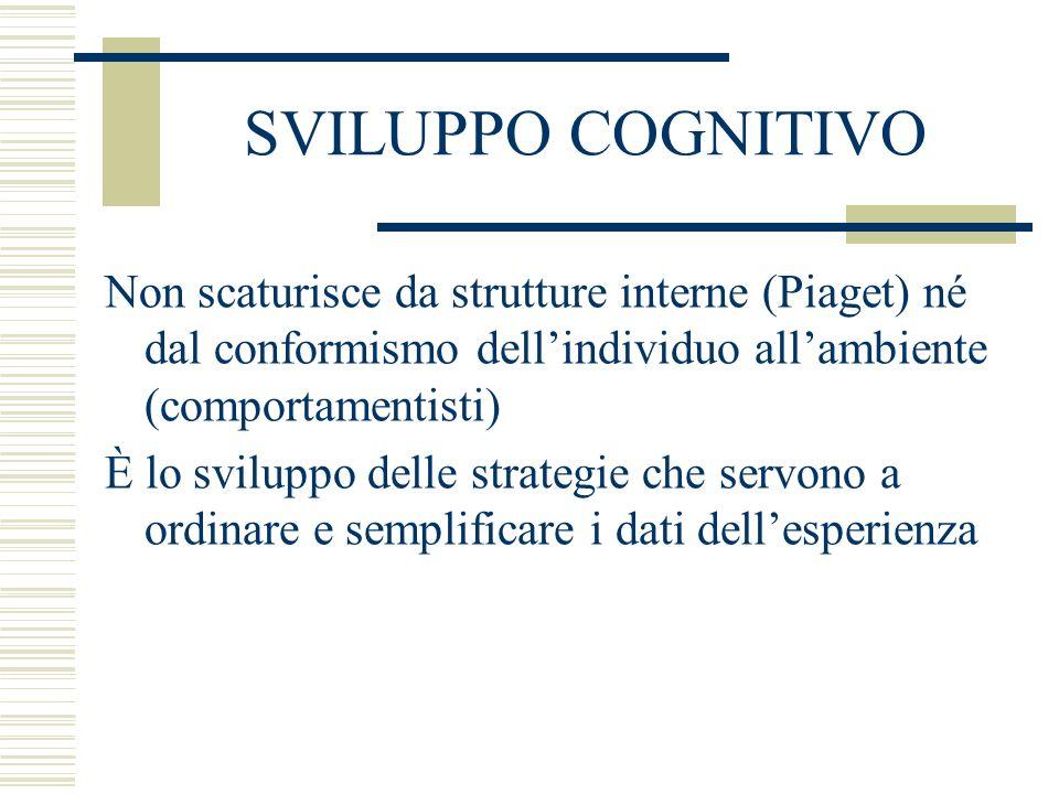 SVILUPPO COGNITIVO Non scaturisce da strutture interne (Piaget) né dal conformismo dellindividuo allambiente (comportamentisti) È lo sviluppo delle st