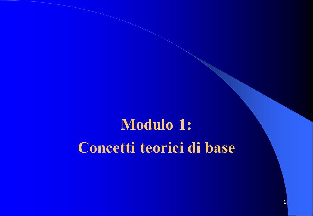 1 Modulo 1: Concetti teorici di base