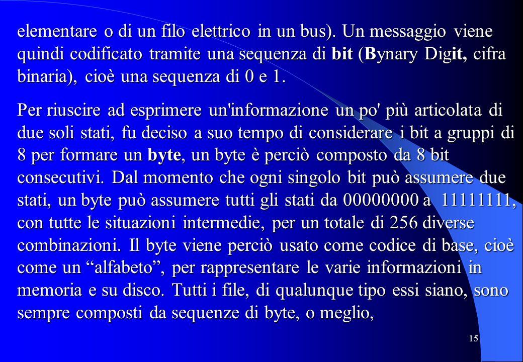 15 elementare o di un filo elettrico in un bus). Un messaggio viene quindi codificato tramite una sequenza di bit (Bynary Digit, cifra binaria), cioè