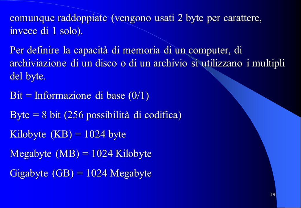 19 comunque raddoppiate (vengono usati 2 byte per carattere, invece di 1 solo). Per definire la capacità di memoria di un computer, di archiviazione d