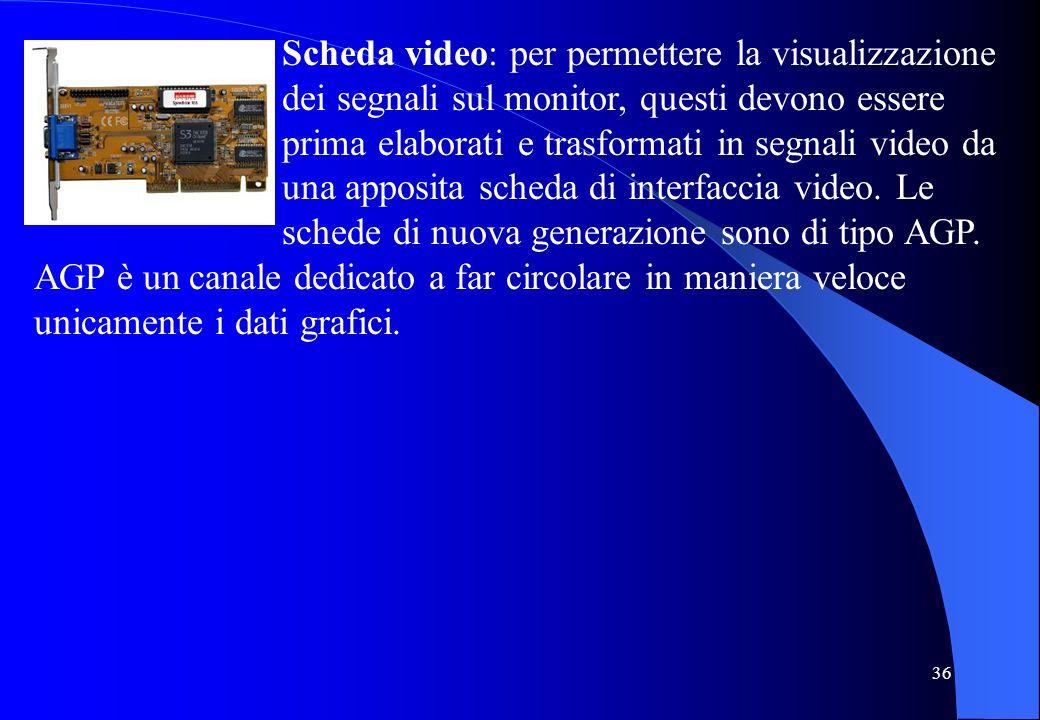 36 Scheda video: per permettere la visualizzazione dei segnali sul monitor, questi devono essere prima elaborati e trasformati in segnali video da una