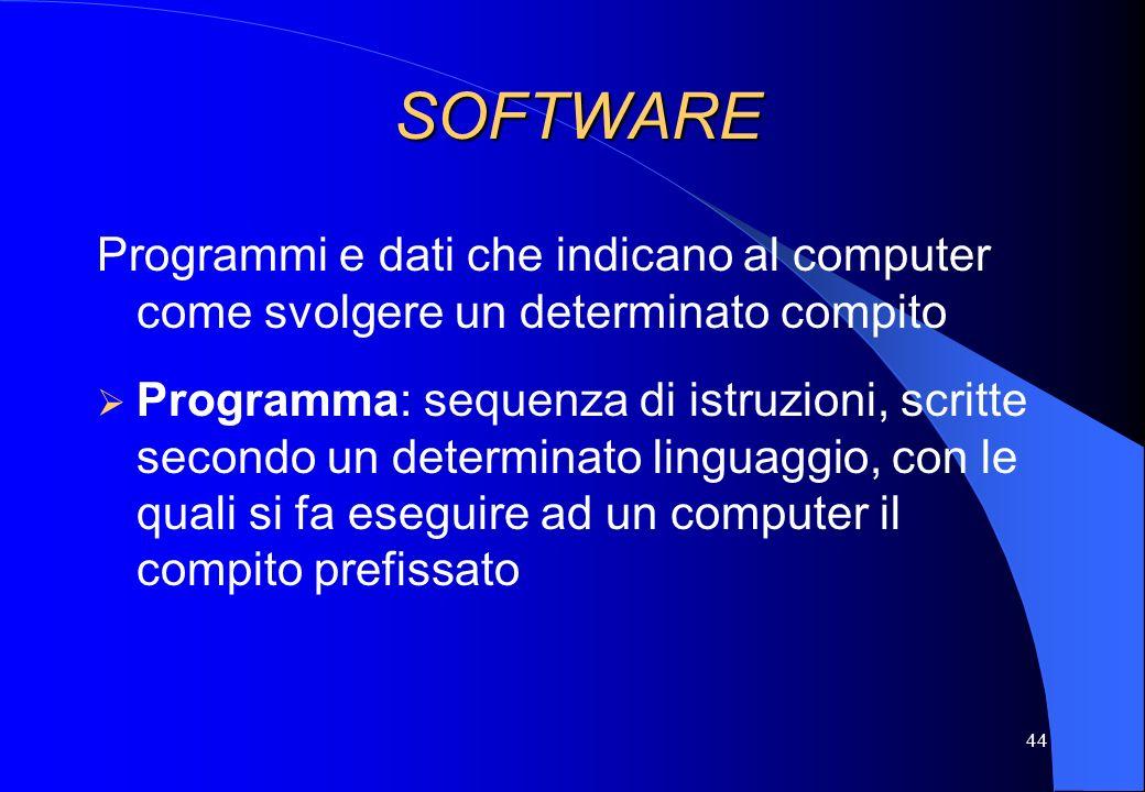 44 SOFTWARE Programmi e dati che indicano al computer come svolgere un determinato compito Programma: sequenza di istruzioni, scritte secondo un deter