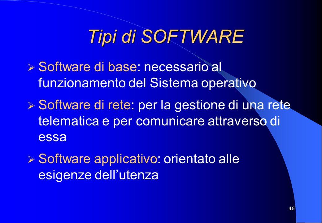 46 Tipi di SOFTWARE Software di base: necessario al funzionamento del Sistema operativo Software di rete: per la gestione di una rete telematica e per